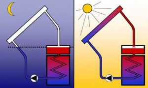 esquema-de-captador-solar-termico